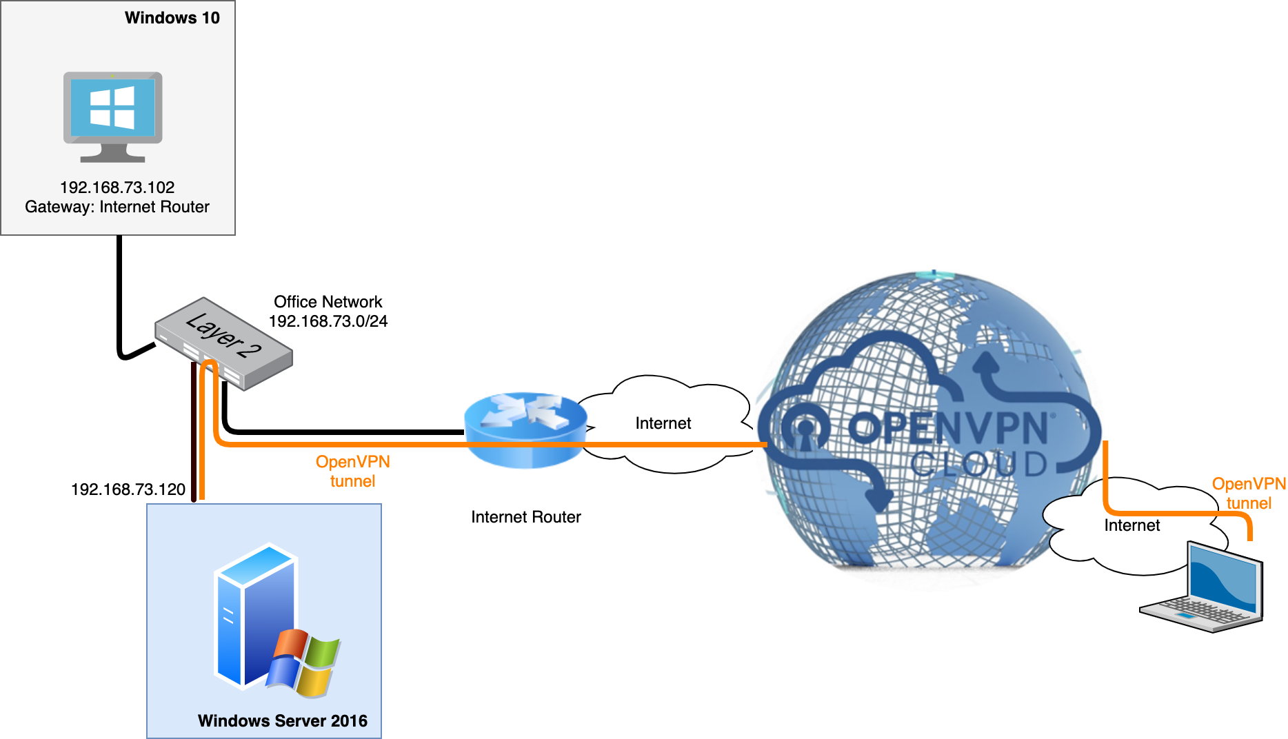 Connecting to a Windows Server 2016 Network