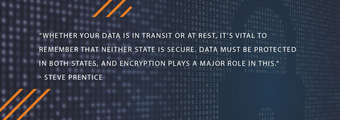 Data Encrytption security quote