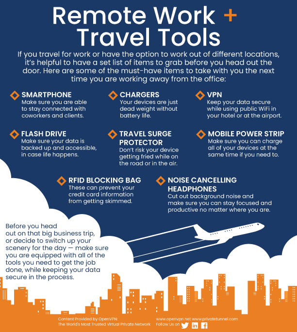 Remote work travel tools