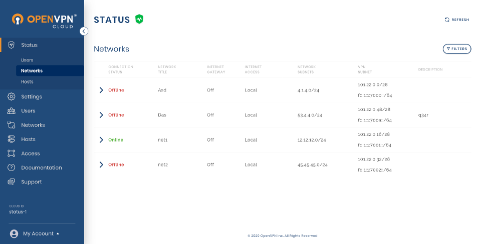 View overall Networks status
