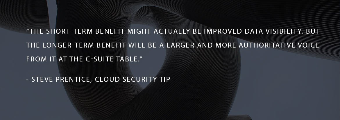 data visibility cloud security tip