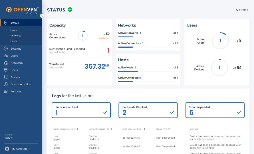 vpn status and error logs